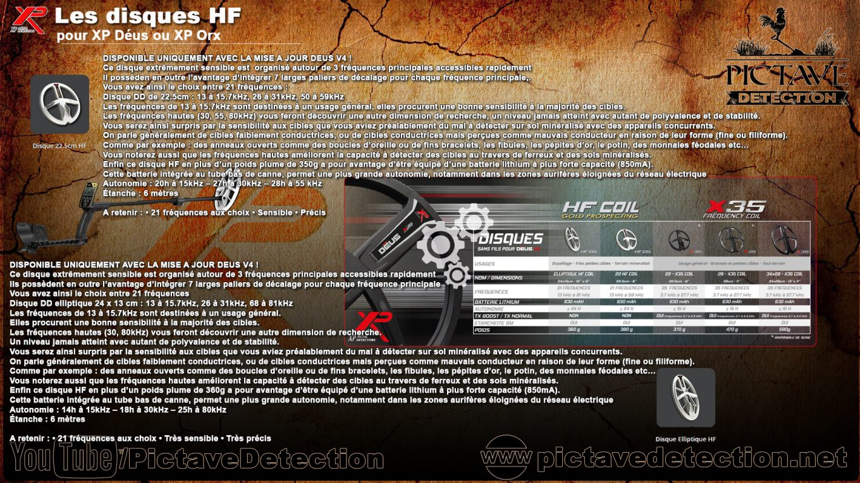 Disques Xp haute fréquence ou HF