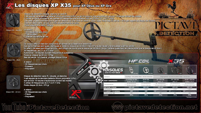 descriptif disques Xp X35