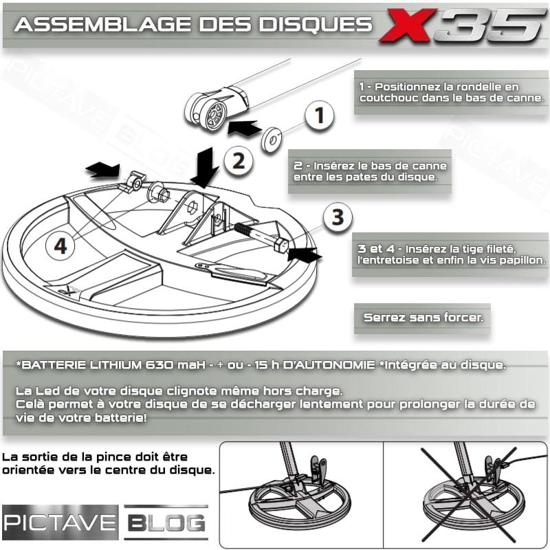 Assemblage des disque Xp X35 et positionnement de la pince de charge.