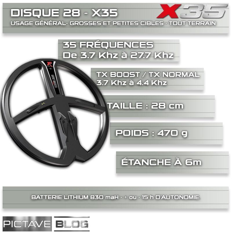 Disque 28 X35 Détails