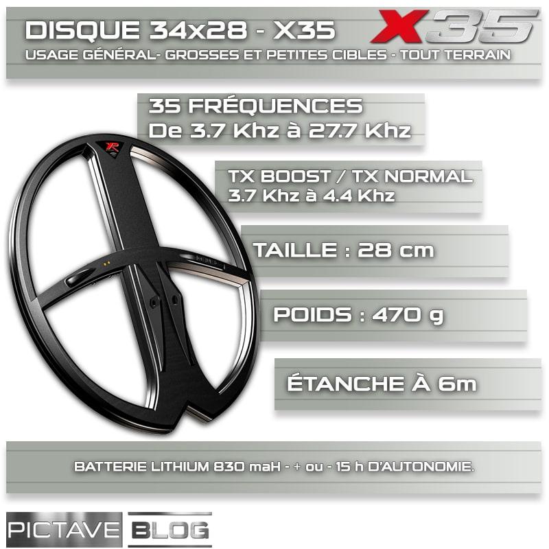 Disque 34x28 X35