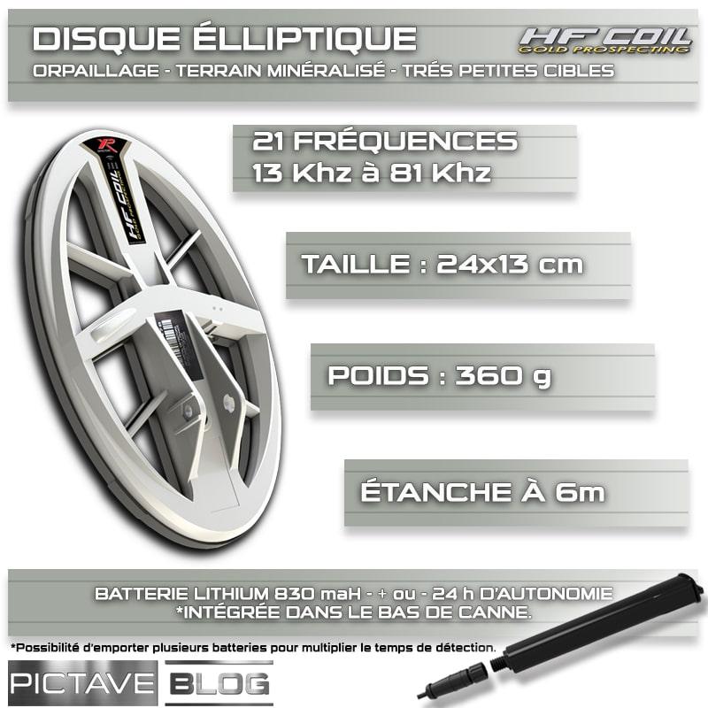 Disque elliptique Détails
