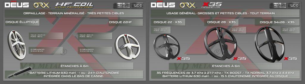 Tableau disques Xp pour Deus et Orx